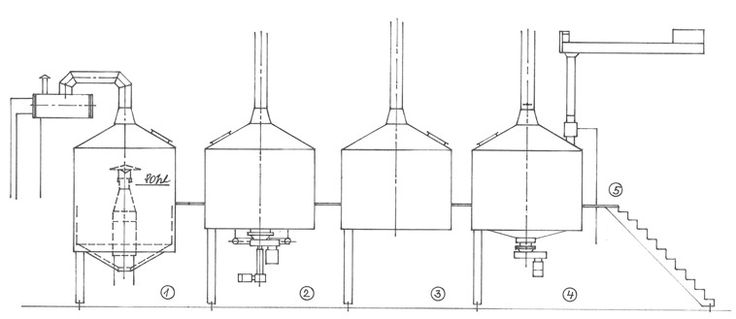 Automated industrial brewery equipment for microbreweries, 3-,4- or 5-vessel brewhouse from 3.000 L up to 80.000 L of beer per brew