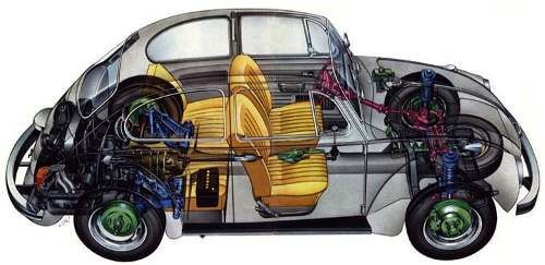 Volkswagen Escarabajo (Vochos): VW Sedan - Diagrama & Motor Parts