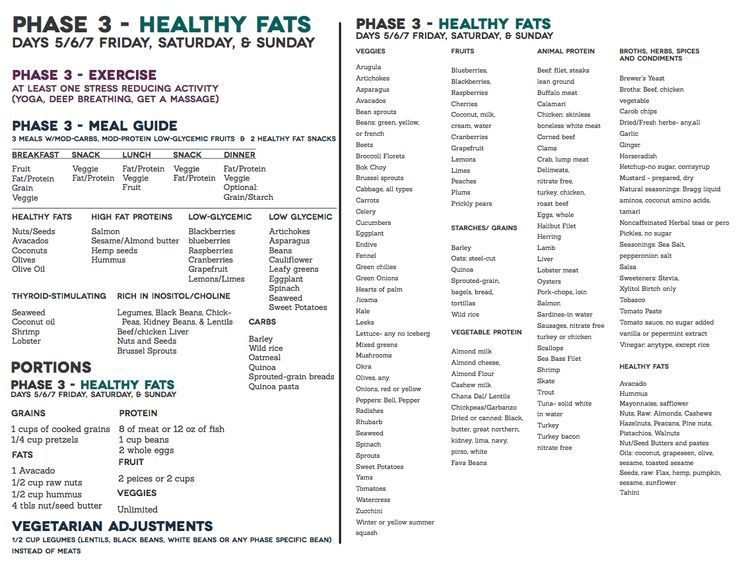 The  Best Hcg Diet Recipes Phase  Food Lists Ideas On