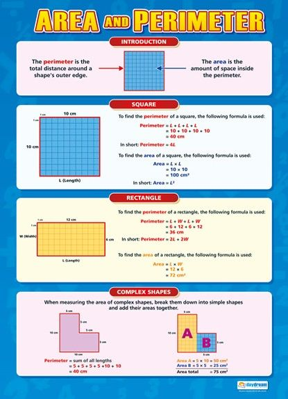 Area and Perimeter Poster