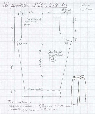 Un patron de base de pantalon d'été qui peut se décliner en pantalon, pantacourt ou short. Sans coutures latérales et avec taille élastiquée.  Taille : 40