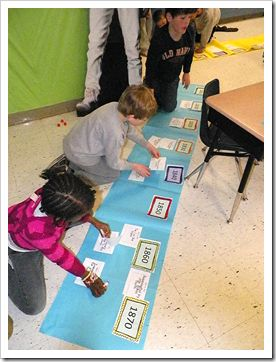 Super cute Lincoln Timeline group activity with printables! Could use with any historical figure.