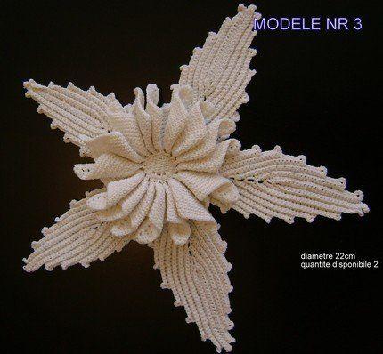 Floral Motif pattern