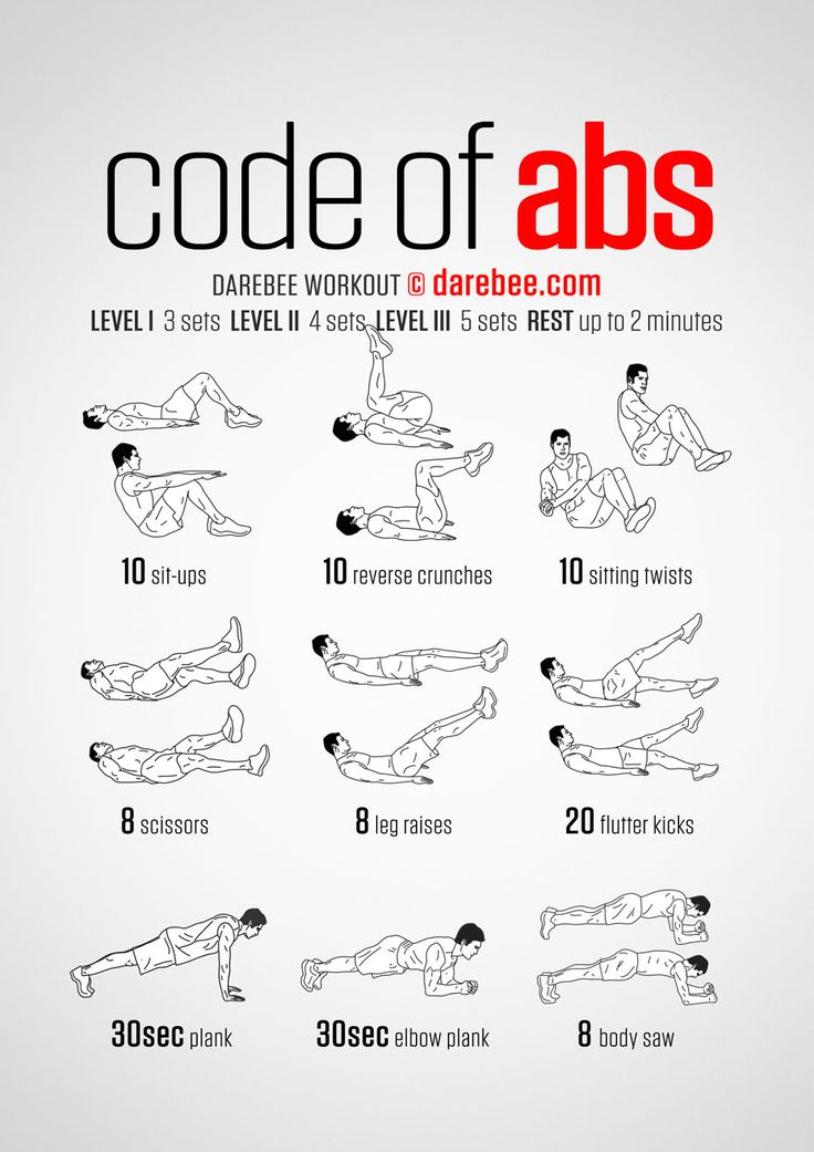 Code Of Abs - Darebee Workout