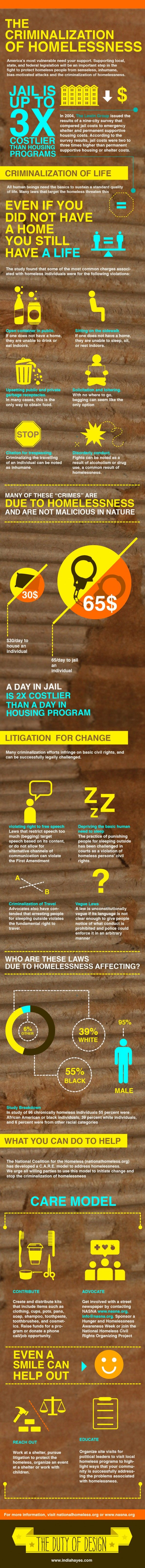 Criminalization of #Homelessness #Infographic - #humanrights