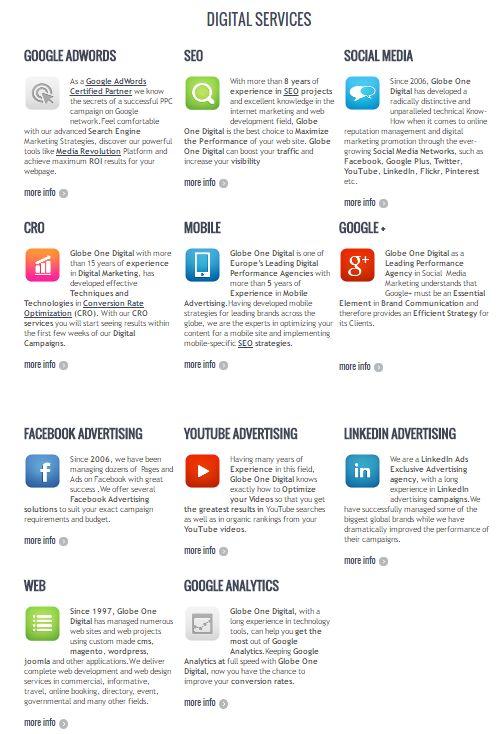 Anastasia Blog News - #DigitalMarketing Services | #GlobeOneDigital