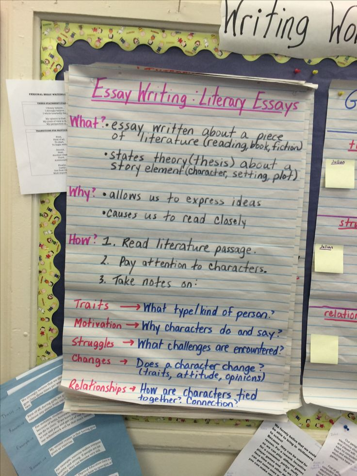 Literary Essay Anchor Chart by Karen Giameo (Ardena) to support the Baby Literary Essay Unit in third grade.