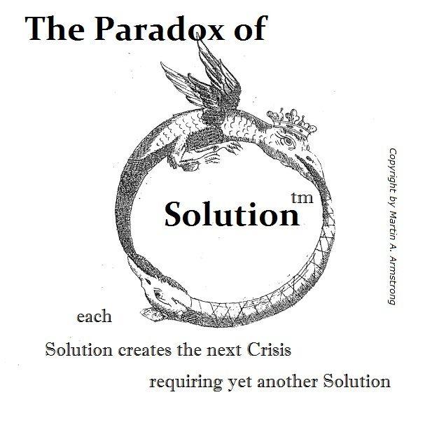 The Coming Central Bank Crisis | Armstrong Economics https://www.armstrongeconomics.com/world-news/banking-crisis/the-coming-central-bank-crisis/