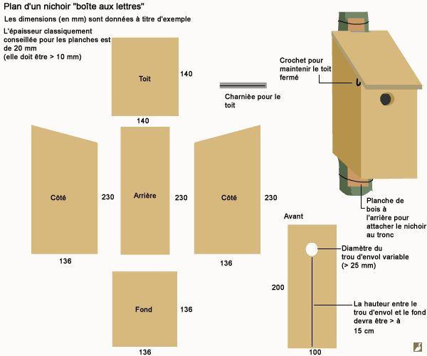 nous avons compl t notre article avec de nouveaux conseils pour la construction et la pose de. Black Bedroom Furniture Sets. Home Design Ideas