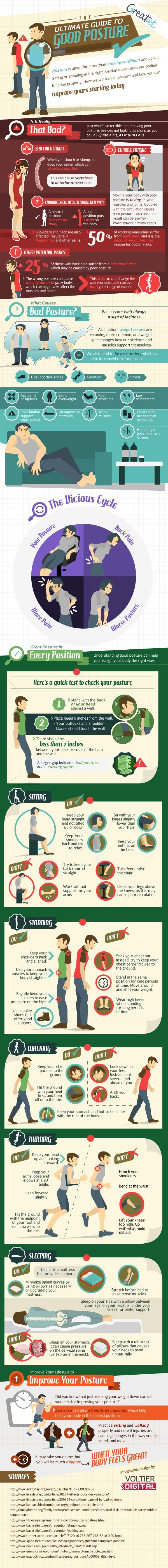 Posture is about more than looking confident. Sitting or standing correctly ensures our bodies function properly. Use this infographic to start improving your posture today!