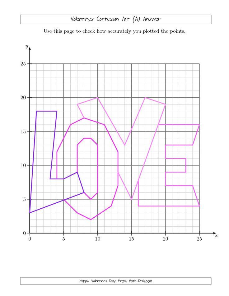 coordinate plane worksheets math drills measurement worksheets math and on pinterestperimeter. Black Bedroom Furniture Sets. Home Design Ideas