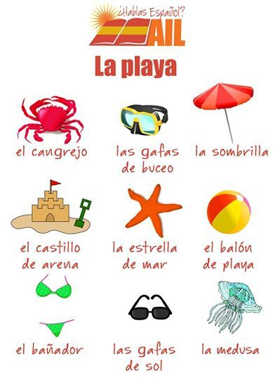 1013 best spanish for beginners images on pinterest learn spanish easiest way to speak spanish fandeluxe Choice Image