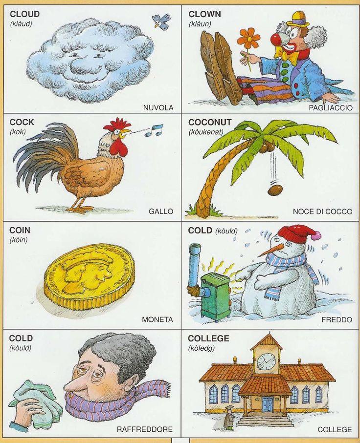 #1351 Parole Inglesi Per Piccoli e Grandi -  Illustrated #Dictionary - C5