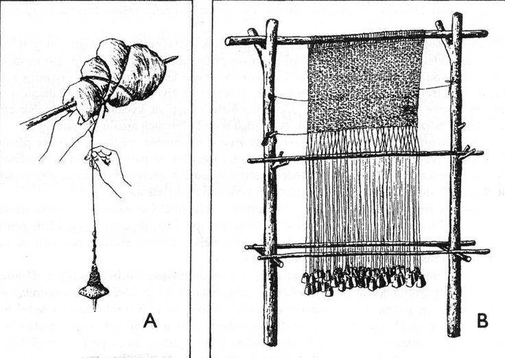 Tkalcovský stav z dob neolitu - primitivní konstrukce ze dřeva, jako nic použity šlachy apod.