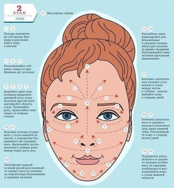 массаж лица 2