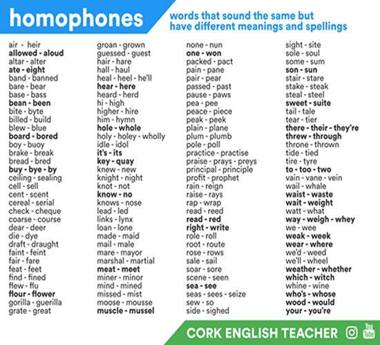 homophones-detailed-list