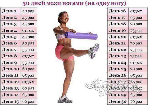 тренировки для похудения форум