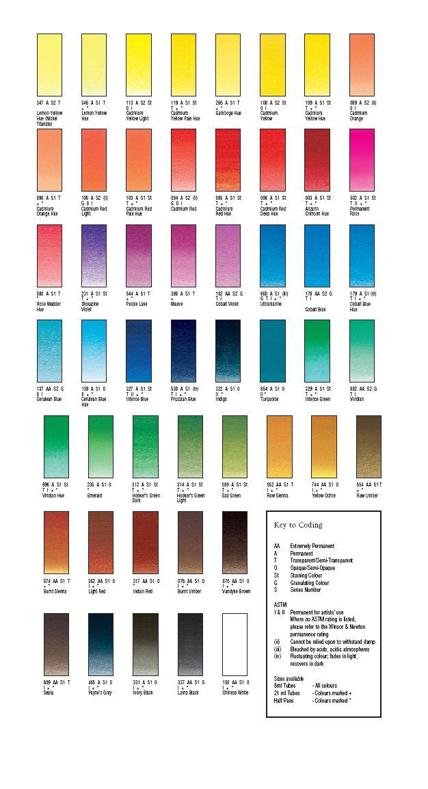 Winsor & Newton Cotman Watercolors Color Chart