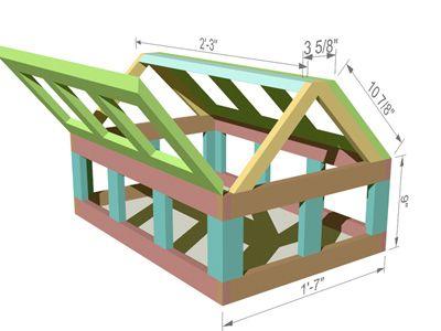 25 trending indoor greenhouse ideas on pinterest for Build indoor greenhouse
