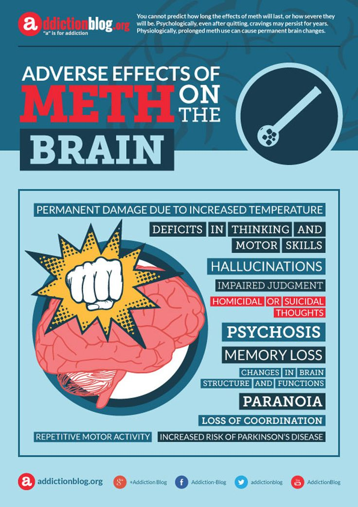 the effects of methamphetamine on the Long-term effects17 these negative effects can onset during or after methamphetamine intoxication: damaged nerve terminals in the brain brain damage similar to parkinson's or alzheimer's.