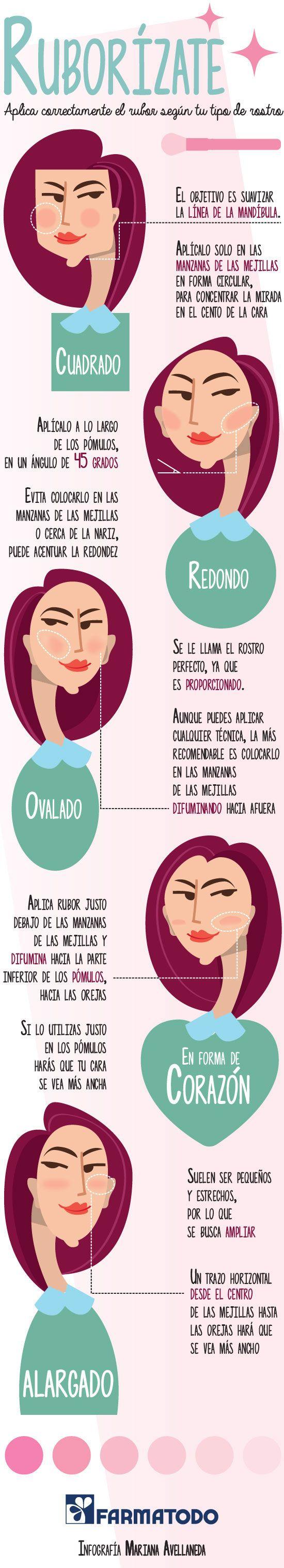 Aprende como aplicar el rubor según tu tipo de rostro