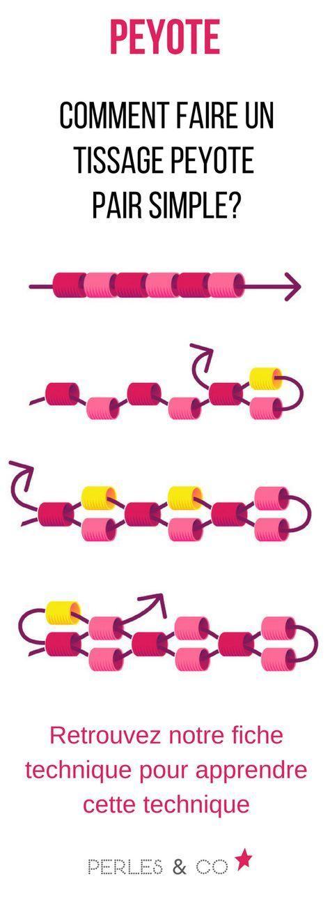 Vous souhaitez apprendre le tissage Peyote? Commencez par suivre cette fiche technique qui vous montrera comment réaliser une bande en tissage Peyote avec un nombre de perles pair. #peyote #tissage #perles #miyuki #tutoriel #perlesandco #pair