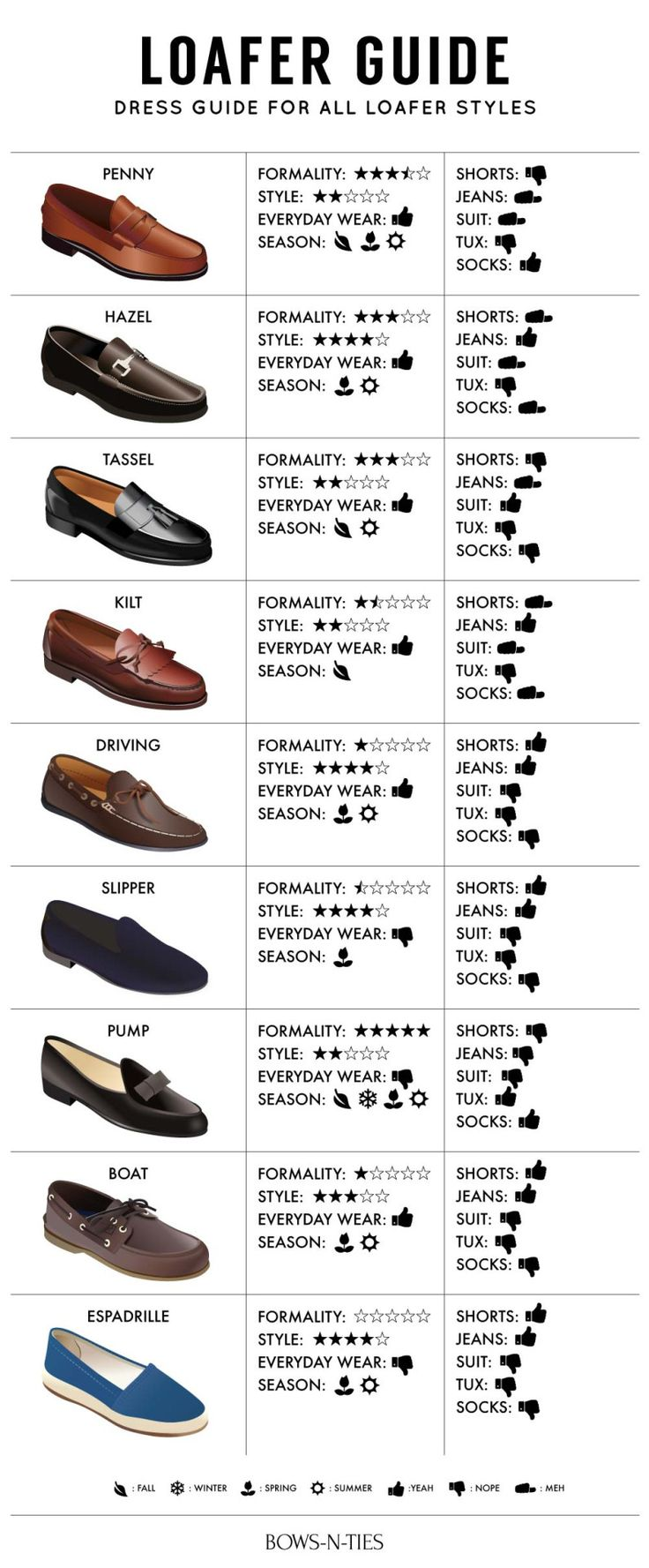 "bows-n-ties: "" Dress Guide To Loafers """