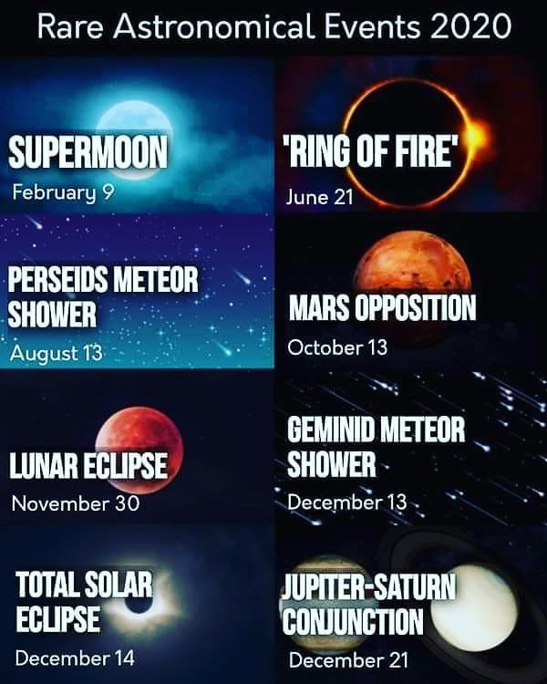 Image May Contain Text In 2020 Astronomical Events Stargazing