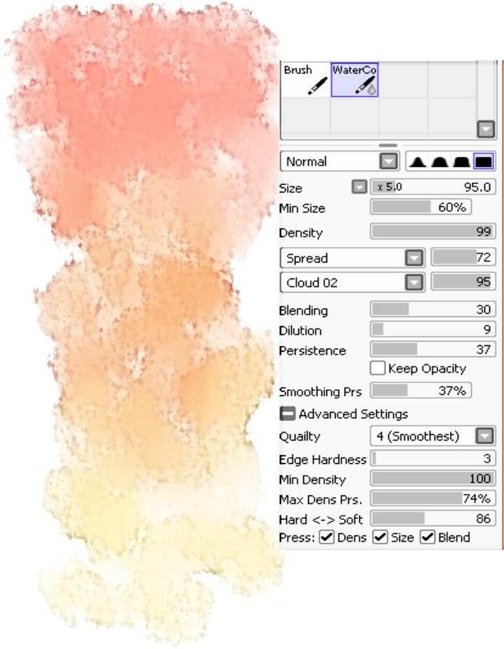 Behold My Robes Melonenbrot I Made Myself Some Sai Brushes For