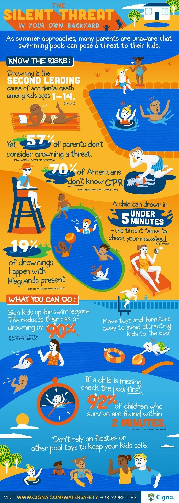 22 best ymca water safety images on pinterest water safety swim