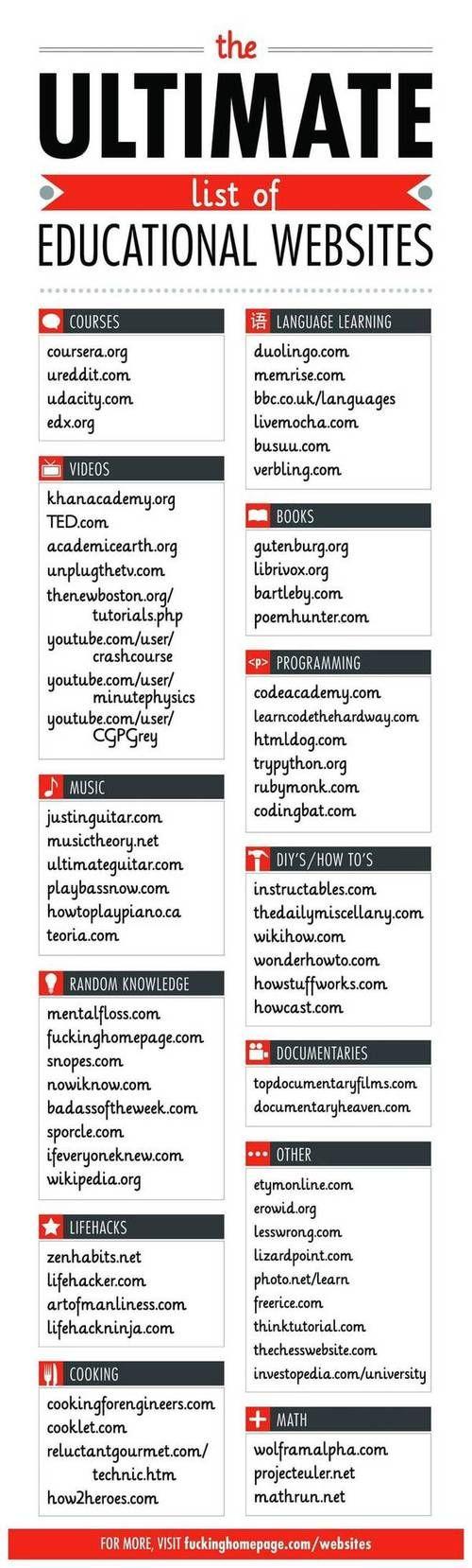 Ultimate List of Educational Websites 6518_087a_500