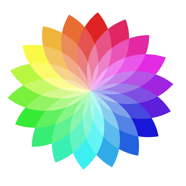 17 Best Images About Nlp Colour Theory Product Research