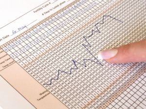 A guide to get started with fertility charting