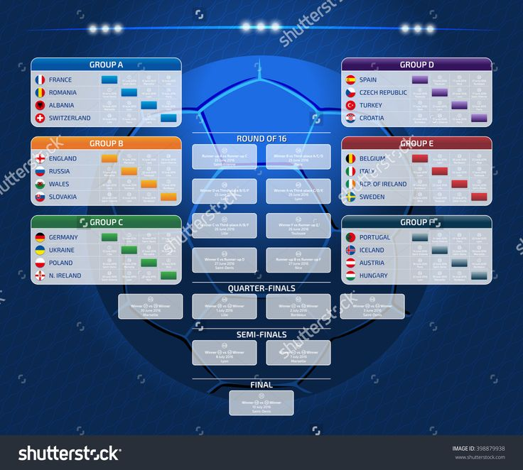 Match Schedule, Template For Web, Print, Football Results Table, Flags Of European Countries Participating To The Final Tournament Of Euro 2016 Football Championship, Vector Illustration - 398879938 : Shutterstock