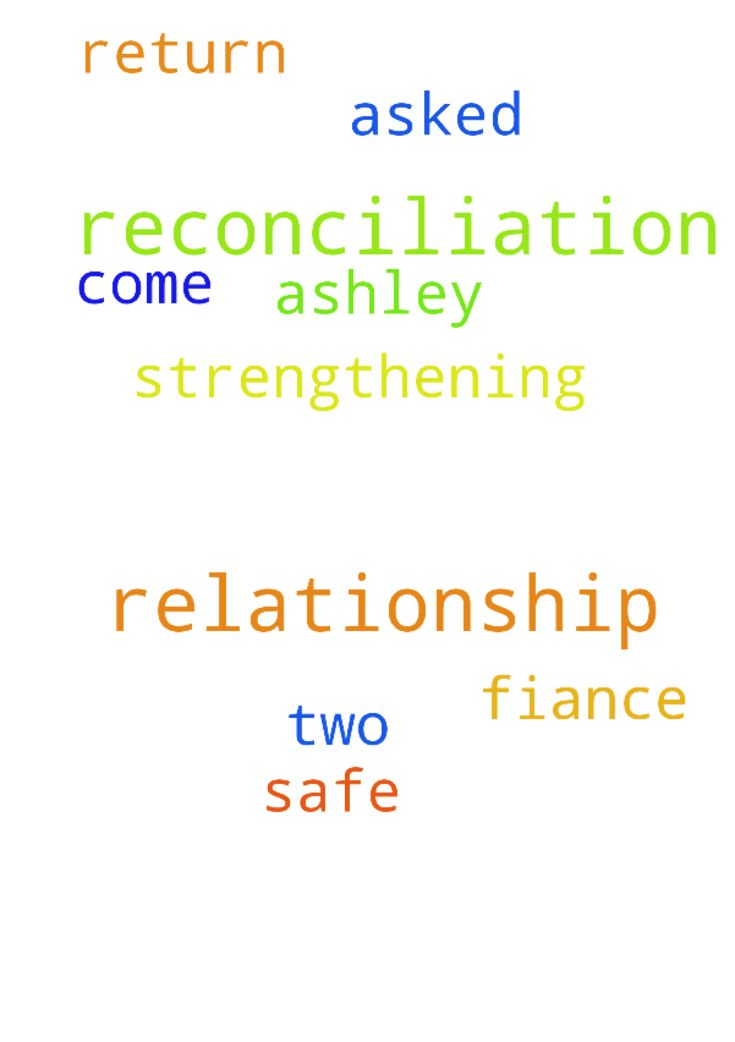 Relationship reconciliation prayers -  I come to those here to ask for a prayer for the reconciliation my fiance Ashley. I asked for those two please pray with me for the safe return and for the strengthening of our relationship through our Christ Jesus.  Posted at: https://prayerrequest.com/t/AOo #pray #prayer #request #prayerrequest