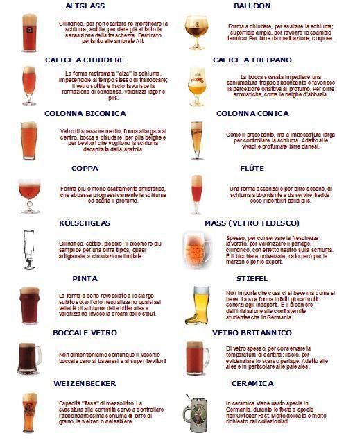 BICCHIERE BIRRA   ... Con Degustazione Di Birra, Degustazione Di Birra e Birra Di Compleanno