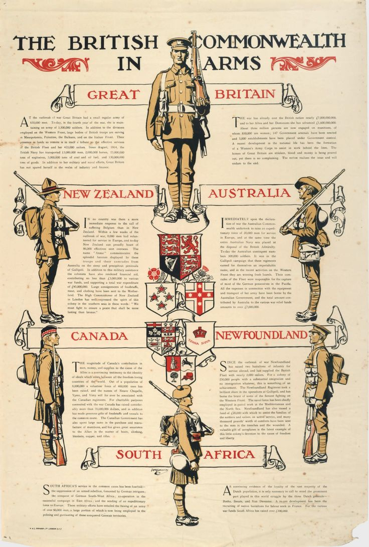 World War I Recruitment Poster - The British Commonwealth in Arms - This poster depicts New Zealand, Australia, Canada, Newfoundland, and South Africa supporting Britain in arms. These British Dominions would eventually contribute more than 1.4 million service personnel to the British war effort from 1914 to 1918.  Source: Canadian War Museum/Musée canadien de la guerre (close-up available at source site)