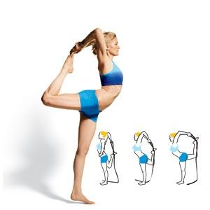 How to Master difficult yoga poses: King Dancer/ Handstand/ Crow/ side Plank B