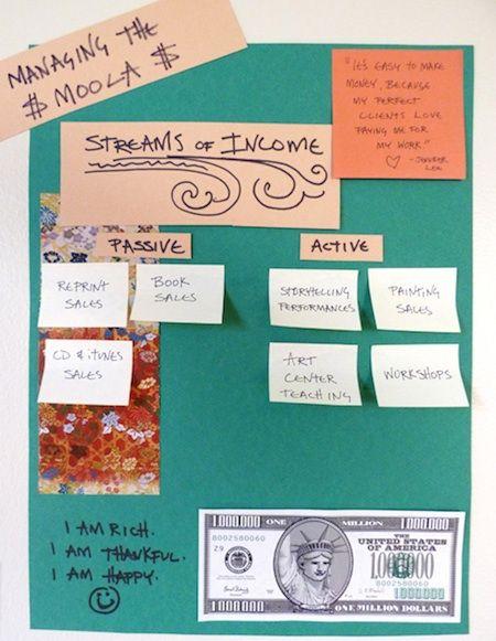 Visual artist business plan