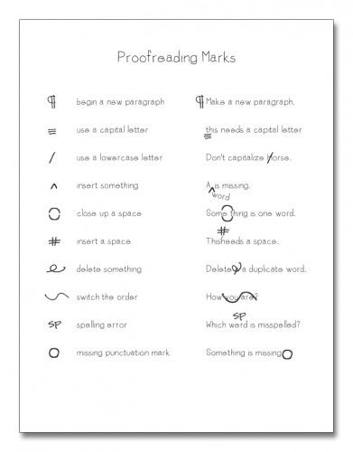 Free Homeschooling Checklist and Proofreading Marks