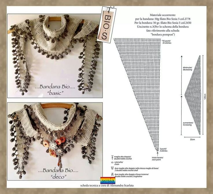 Crochet Shawl - Chart ❥ 4U // hf http://www.pinterest.com/hilariafina/