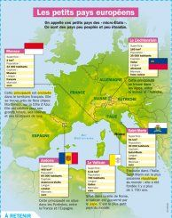 Les petits pays européens - Mon Quotidien, le seul site d'information quotidienne pour les 10-14 ans !