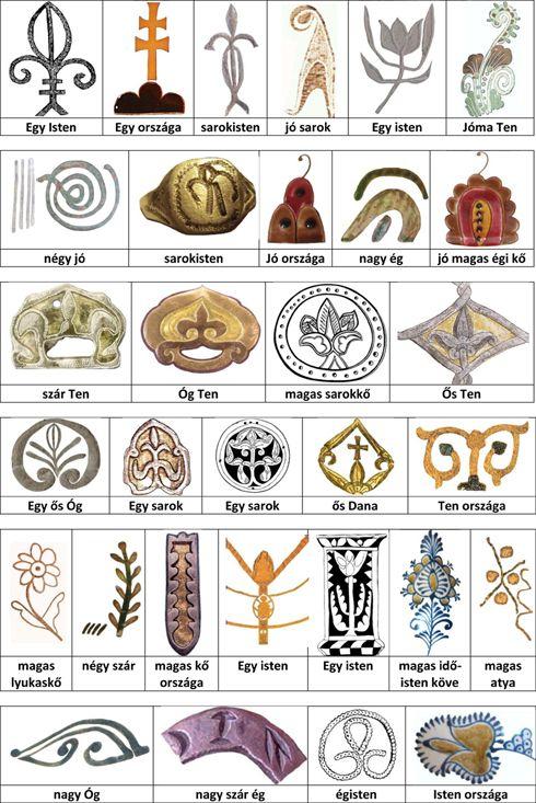 Székely szójelekkel írt mondatok őrségi edényekről, honfoglaláskori és Árpád-kori ötvöstárgyakról, uralmi jelvényeinkről, valamint az énlakai és a tusnádi rovásfeliratból.