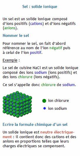 Nommer un sel et écrire sa formule chimique (sel : solide ionique composé d'ions positifs et d'ions négatifs)