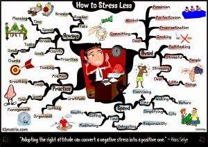 http://ayokesehatan.blogspot.com/2014/06/11-cara-menghilangkan-stres.html