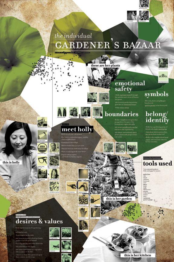 Gardener's bazar / Webdesign