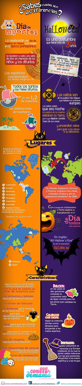"""ES BUENO ENTENDER ESTAS DIFERENCIAS  From """"Día de Muertos en México"""" story by Patrizia Pini on Storify — https://storify.com/ProfePini/dia-de-los-muertos"""