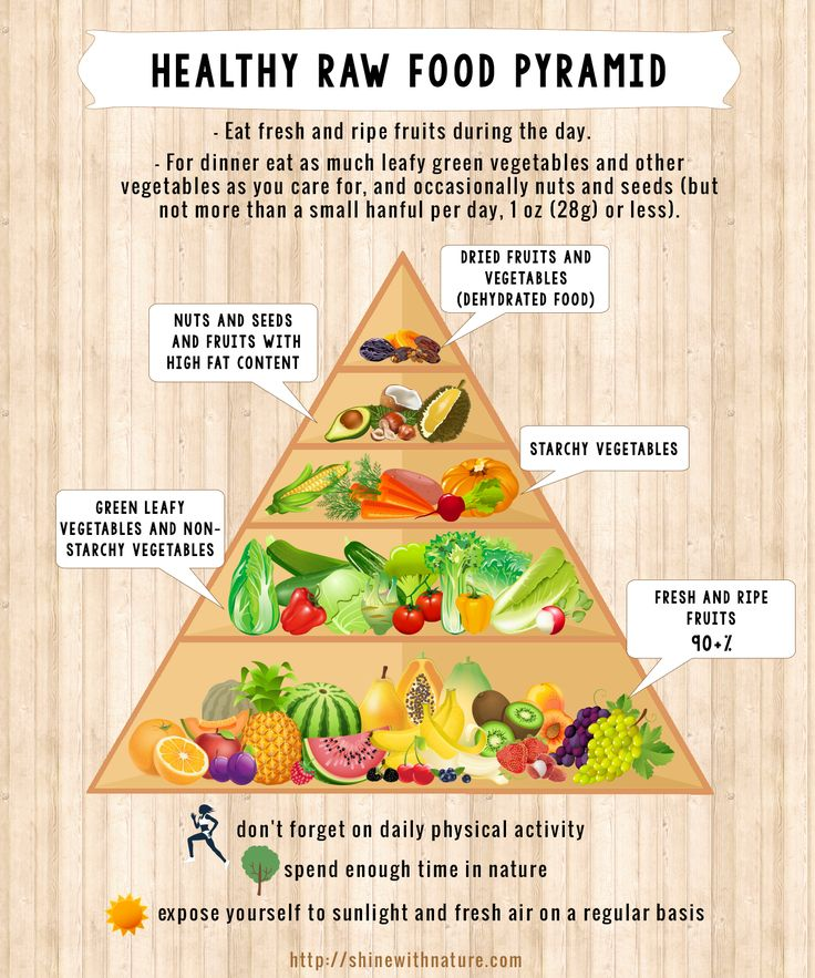 What is raw food? Real raw food is the one you can pick from a tree or a plants, and it already tastes delicious, just like that, without any preparation and you can enjoy in it until you're full and satiated. - Healthy Raw Food Pyramid - shinewithnature.com
