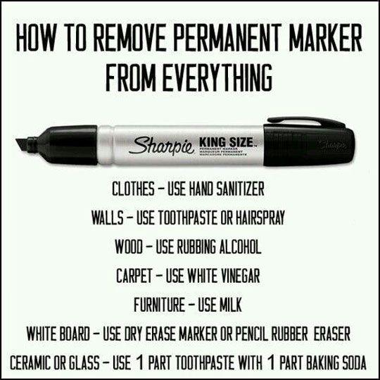 Como quitar el permanente de distintas superficies