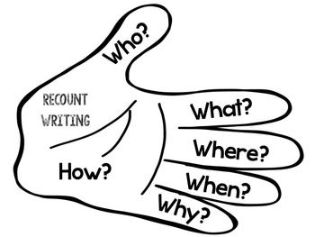 Recount Writing - use your hand has a way to remember all the different parts.